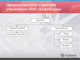 Презентация на тему ПРЕЗЕНТАЦИЯ ДИПЛОМНОЙ РАБОТЫ Прибыль  5 Организационная структура управления