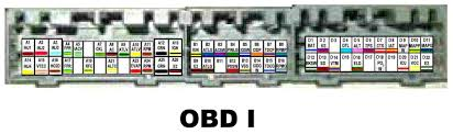 93 integra wiring harness wiring diagram and hernes 91 integra alarm wiring diagram discover your