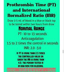 Pt Inr Ratio Chart Pt Inr Nursing Mnemonics Med Surg Nursing Nursing Labs