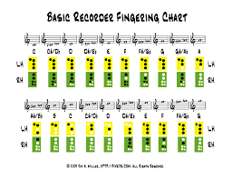 Alto Recorder Finger Chart Printable Www Bedowntowndaytona Com
