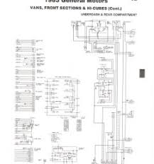 fleetwood discovery motorhome wiring diagram ac schematic for 2005 83 pace arrow wiring diagram wiring diagram todays rh 4 6 10 1813weddingbarn com fleetwood discovery motorhome wiring diagram fleetwood excursion battery