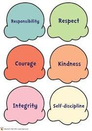 Characteristics Of A Superhero Teachers Pet Superhero Sticker Charts Girls Free Classroom