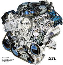 2000 dodge intrepid 2 7 engine vehiclepad 2002 dodge intrepid the chrysler 2 7 liter v6 engines
