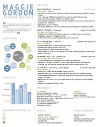Interior Design Resume Templates Fascinating Interior Design Resume Templates For Study 48 Resumes Mhidglobalorg