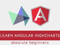 Angular Highcharts Quick Guide Tutorialspoint