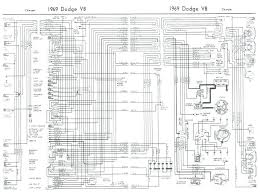2010 dodge charger trunk fuse box diagram perkypetes club 2010 dodge challenger fuse box layout wiring diagram for ceiling fan dodge challenger fuse box charger trunk sierra auto 2010 medium size