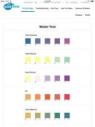 Pool Chemical Testing Chart Clorox Test Strips Color Chart Test Strips Color Chart