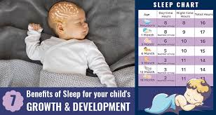 7 Benefits Of Sleep For Your Child How It Helps In Growth