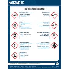 Osha Hazcom 2012 Hazard Symbol Chart English Spanish Icc