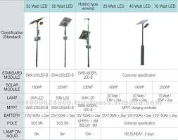 exterior led lighting specifications. swa-230led-b solar street light exterior led lighting specifications