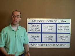 latex vs memory foam mattress. Interesting Latex Memory Foam Vs Latex Mattress Beds  Compare Strengths And Weaknesses  Advantages Disadvantages  YouTube In Vs Y