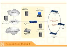 network diagram software draw network diagram diagram lan network
