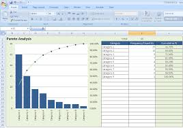 Pareto Analysis In Excel Template Using Microsoft Templates To Perform Pareto Analysis Easily In Excel