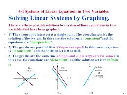 linear equation solution mathematics class 10 maths systems of equations