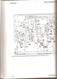 john deere 445 electrical schematic just another wiring diagram blog • 455 jd was mowing when engine just stopped top 15 amp fuse on side rh justanswer com john deere 455 wiring schematic john deere 425 wiring diagram