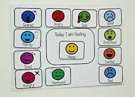 Visual Feelings Chart Emotions How I Feel Chart Visual Aid For Autism Adhd Add