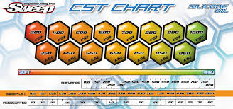 Sweep Tire Chart Oil Conversion Chart Wt To Cst R C Tech Forums
