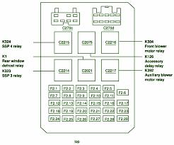 diagram 2002 dodge neon manual wiring library \u2022 2004 dodge neon fuse box dodge neon 2002 fuse box diagram wiring diagram rh gregmadison co 2002 dodge neon sxt 2002 dodge neon sxt