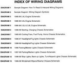 repair guides wiring diagrams wiring diagrams autozone com wiring diagrams