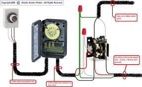 4 wire 220 volt wiring diagram efcaviation com how to install a 220 outlet for a stove at 220 Volt Wiring Diagram
