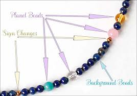 About Beaded Necklaces