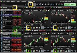 Multiple Forex Charts Live Manage Multi Charts Prorealtime User Manual