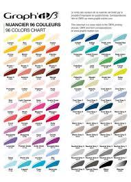 Colour Turquoise Colour Chart The Graphit Brush Color Chart 96 Colours Graphit Marker
