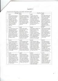 essay thesis presentation presentation essay example image essay presentation essay example thesis presentation