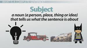 Complete And Incomplete Sentences Examples Overview Video