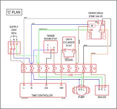 s plan central heating wiring diagram chunyan me  at Wiring Diagram For S Plan Central Heating System