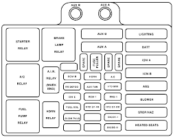 2005 tahoe fuse box identification wiring diagram data \u2022 2013 Jetta Fuse Diagram at 2005 Aux Cooling Faan Fuse Box