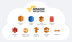 Amazon Elastic Compute Cloud Amazon Web Services Sky Technovation