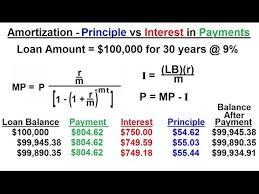 Business Math Finance Math 26 Of 30 Amortization Principle Vs