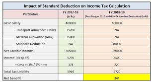 Is Rs 40000 Standard Deduction From Fy 2018 19 Really