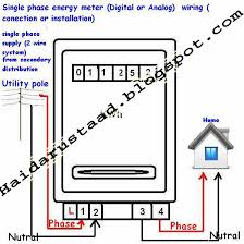 electrical and electronic free learning tutorials 220 Single Phase Wiring single phase energy meter kwh instillation for home wirng 220 single phase wiring diagram