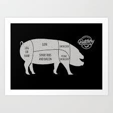 Pig Butcher Chart Art Pig Butcher Chart Art Print By Mxdmediem