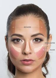 makeup cheat sheet this lifesaver face map helps you to determine exactly where to apply bronzer highlighter and blush