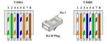 tia 568 wiring diagram wire center \u2022 EIA TIA 568 Standard PDF at Tia Eia 568a Wiring Diagram