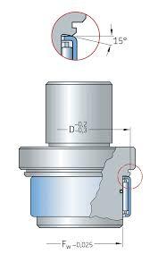 Skf Needle Bearing Size Chart Skf Drawn Cup Needle Roller Bearing Mounting Nodes Bearing