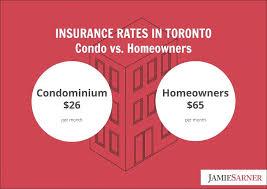 state farm home insurance quote fair home insurance geico mobile state farm home insurance quote