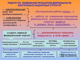 Презентация на тему Риск ориентированные подходы к планированию  3 РАБОТА