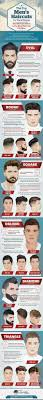 Hairstyles For Chubby Faces 12 Awesome Best Basic Guides Of Rmalefashionadvice Pinterest Face Face