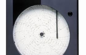 Honeywell Dpr4500 Truline And Classic Circular Chart