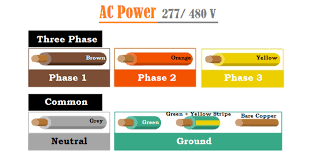 Wire Color Code Chart Us Ac Wire Color Code Chart Wiring Schematic Diagram