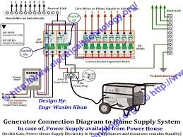 house fuse box wiring wiring diagram shrutiradio how to wire a circuit breaker diagram at House Breaker Box Wiring Diagram