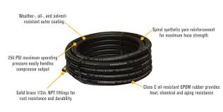 features for goodyear black rubber air hose 1 2in x 25ft