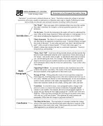 examples of personal essays narrative personal essay examples sample personal essay 9 examples in word pdf