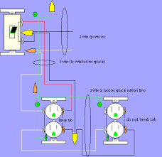 wiring a switched outlet wiring diagram electrical online single pole switch to an outlet click on image for larger
