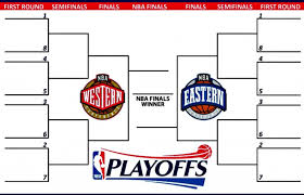 Printable Nba Playoffs Bracket For 2019 Nba Finals And