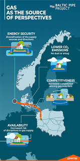 When completed in october 2022, it will transport natural gas from the north sea to poland via denmark. Gaz System Selected Contractor For Baltic Pipe Project Offshore Central Europe Energy Partners